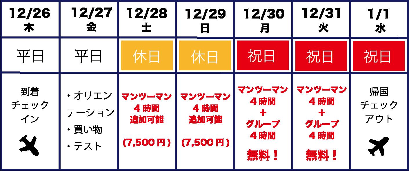 12/26から留学