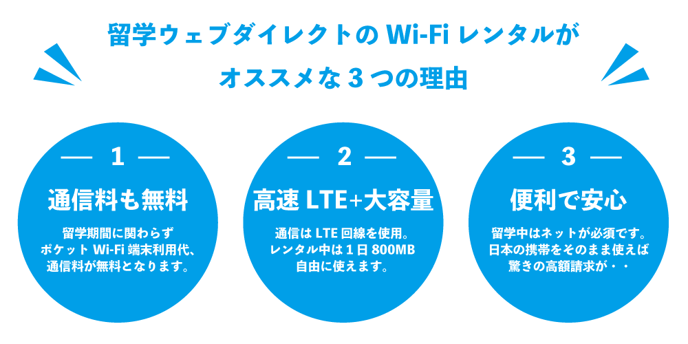 Wi-Fiレンタルおすすめの3つの理由丸