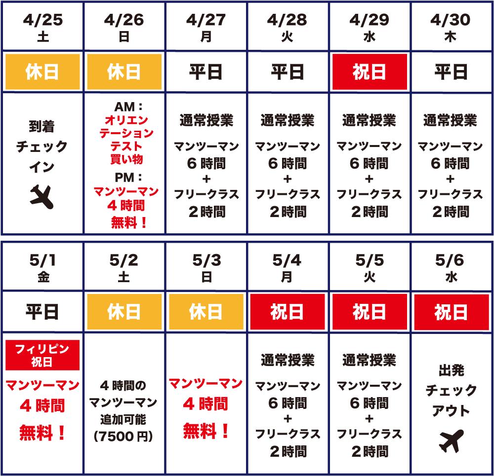 12日間留学スケジュール